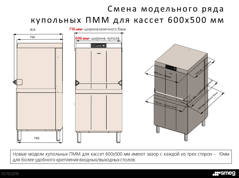 Купольная посудомоечная машина SMEG HTY615D - 12