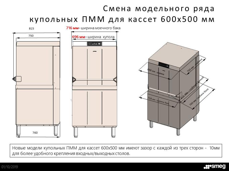 Купольная посудомоечная машина SMEG HTY625D - 1